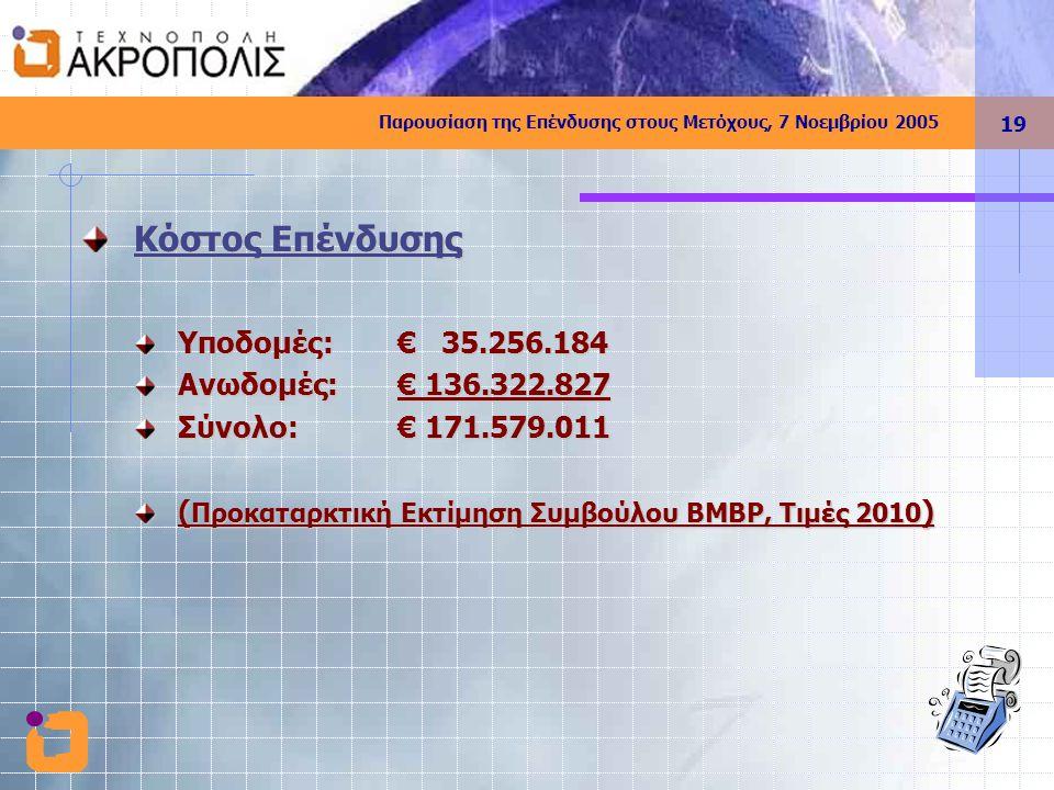 Παρουσίαση της Επένδυσης στους Μετόχους, 7 Νοεμβρίου 2005 19 Κόστος Επένδυσης Υποδομές: € 35.256.184 Ανωδομές:€ 136.322.827 Σύνολο:€ 171.579.011 ( Προκαταρκτική Εκτίμηση Συμβούλου BMBP, Τιμές 2010 )