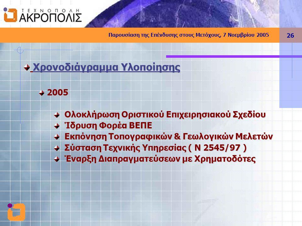 Παρουσίαση της Επένδυσης στους Μετόχους, 7 Νοεμβρίου 2005 26 Χρονοδιάγραμμα Υλοποίησης Χρονοδιάγραμμα Υλοποίησης 2005 2005 Ολοκλήρωση Οριστικού Επιχειρησιακού Σχεδίου Ολοκλήρωση Οριστικού Επιχειρησιακού Σχεδίου Ίδρυση Φορέα ΒΕΠΕ Ίδρυση Φορέα ΒΕΠΕ Εκπόνηση Τοπογραφικών & Γεωλογικών Μελετών Εκπόνηση Τοπογραφικών & Γεωλογικών Μελετών Σύσταση Τεχνικής Υπηρεσίας ( Ν 2545/97 ) Σύσταση Τεχνικής Υπηρεσίας ( Ν 2545/97 ) Έναρξη Διαπραγματεύσεων με Χρηματοδότες Έναρξη Διαπραγματεύσεων με Χρηματοδότες