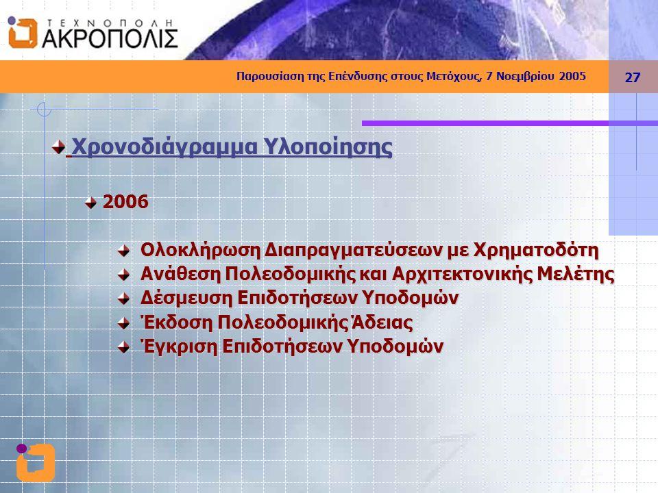 Παρουσίαση της Επένδυσης στους Μετόχους, 7 Νοεμβρίου 2005 27 Χρονοδιάγραμμα Υλοποίησης Χρονοδιάγραμμα Υλοποίησης 2006 2006 Ολοκλήρωση Διαπραγματεύσεων με Χρηματοδότη Ολοκλήρωση Διαπραγματεύσεων με Χρηματοδότη Ανάθεση Πολεοδομικής και Αρχιτεκτονικής Μελέτης Ανάθεση Πολεοδομικής και Αρχιτεκτονικής Μελέτης Δέσμευση Επιδοτήσεων Υποδομών Δέσμευση Επιδοτήσεων Υποδομών Έκδοση Πολεοδομικής Άδειας Έκδοση Πολεοδομικής Άδειας Έγκριση Επιδοτήσεων Υποδομών Έγκριση Επιδοτήσεων Υποδομών