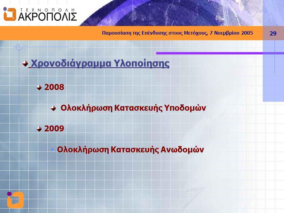 Παρουσίαση της Επένδυσης στους Μετόχους, 7 Νοεμβρίου 2005 29 Χρονοδιάγραμμα Υλοποίησης Χρονοδιάγραμμα Υλοποίησης 2008 2008 Ολοκλήρωση Κατασκευής Υποδομών Ολοκλήρωση Κατασκευής Υποδομών 2009 2009  Ολοκλήρωση Κατασκευής Ανωδομών