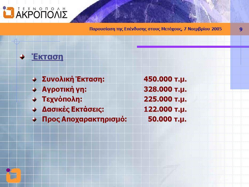 Παρουσίαση της Επένδυσης στους Μετόχους, 7 Νοεμβρίου 2005 9 Έκταση Συνολική Έκταση: 450.000 τ.μ. Αγροτική γη: 328.000 τ.μ. Τεχνόπολη: 225.000 τ.μ. Δασ