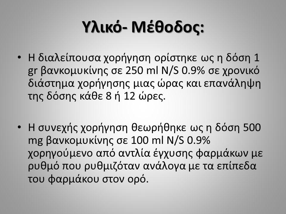 Υλικό- Μέθοδος: Η διαλείπουσα χορήγηση ορίστηκε ως η δόση 1 gr βανκομυκίνης σε 250 ml N/S 0.9% σε χρονικό διάστημα χορήγησης μιας ώρας και επανάληψη τ