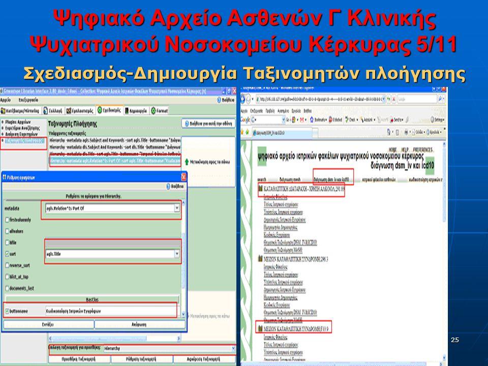 25 Ψηφιακό Αρχείο Ασθενών Γ Κλινικής Ψυχιατρικού Νοσοκομείου Κέρκυρας 5/11 Σχεδιασμός-Δημιουργία Ταξινομητών πλοήγησης