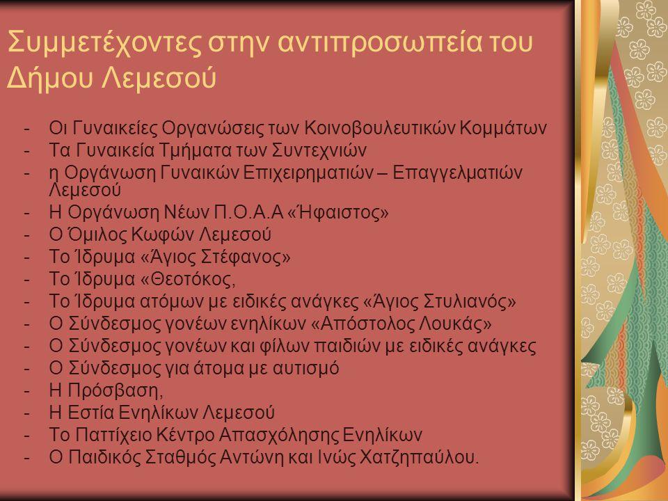 Συμμετέχοντες στην αντιπροσωπεία του Δήμου Λεμεσού -Οι Γυναικείες Οργανώσεις των Κοινοβουλευτικών Κομμάτων -Τα Γυναικεία Τμήματα των Συντεχνιών -η Οργάνωση Γυναικών Επιχειρηματιών – Επαγγελματιών Λεμεσού -Η Οργάνωση Νέων Π.Ο.Α.Α «Ήφαιστος» -Ο Όμιλος Κωφών Λεμεσού -Το Ίδρυμα «Άγιος Στέφανος» -Το Ίδρυμα «Θεοτόκος, -Το Ίδρυμα ατόμων με ειδικές ανάγκες «Άγιος Στυλιανός» -Ο Σύνδεσμος γονέων ενηλίκων «Απόστολος Λουκάς» -Ο Σύνδεσμος γονέων και φίλων παιδιών με ειδικές ανάγκες -Ο Σύνδεσμος για άτομα με αυτισμό -Η Πρόσβαση, -Η Εστία Ενηλίκων Λεμεσού -Το Παττίχειο Κέντρο Απασχόλησης Ενηλίκων -Ο Παιδικός Σταθμός Αντώνη και Ινώς Χατζηπαύλου.
