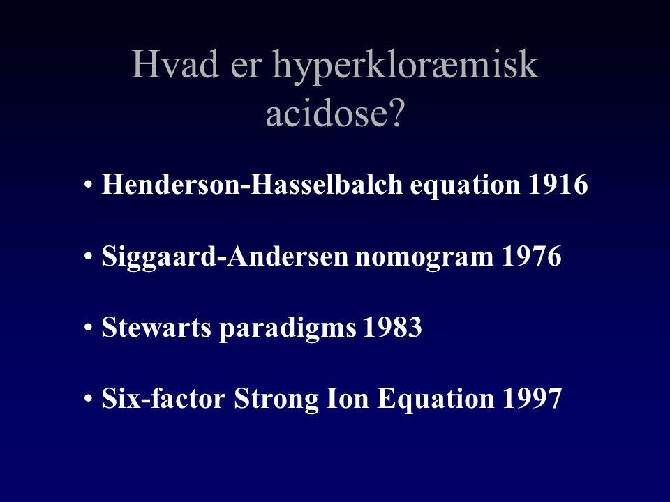 Hvad er hyperkloræmisk acidose.