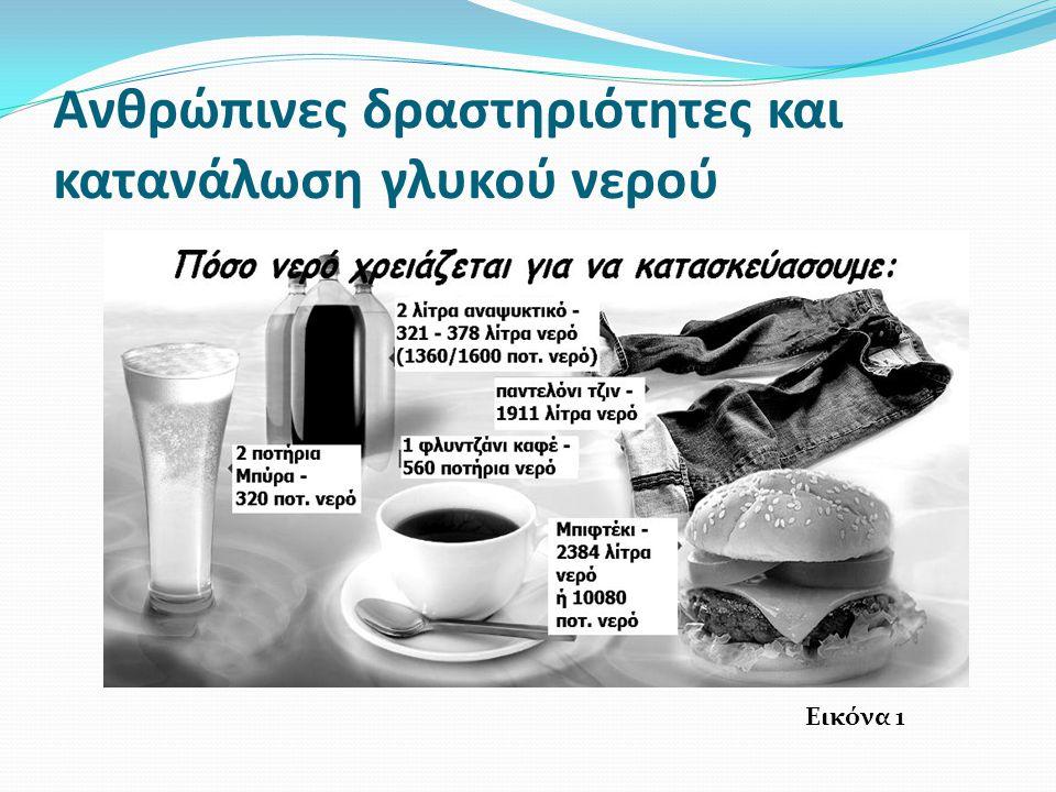 Ανθρώπινες δραστηριότητες και κατανάλωση γλυκού νερού Εικόνα 1