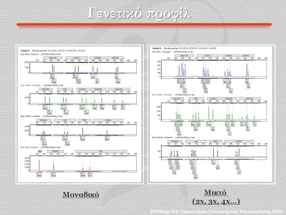 Γενετικό προφίλ Μοναδικό Μικτό (2x, 3x, 4x…) DNAlogy SA: Εργαστήρια Γενετικής και Ταυτοποίησης DNA