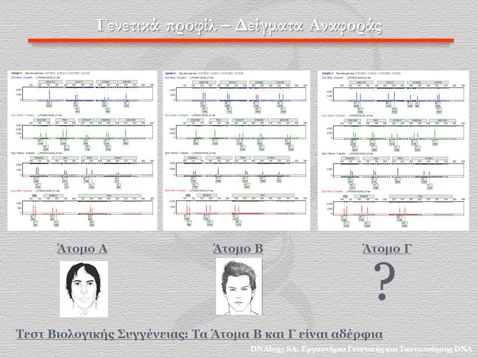 Γενετικά προφίλ – Δείγματα Αναφοράς DNAlogy SA: Εργαστήρια Γενετικής και Ταυτοποίησης DNA Άτομο ΑΆτομο BΆτομο Γ ? Τεστ Βιολογικής Συγγένειας: Τα Άτομα