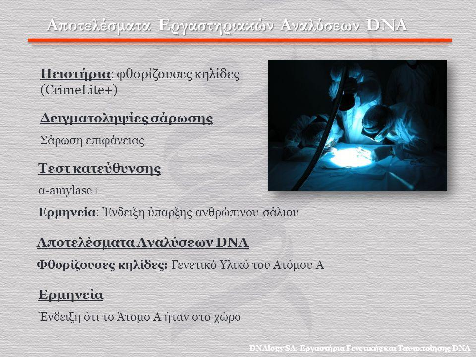Αποτελέσματα Εργαστηριακών Αναλύσεων DNA Πειστήρια : φθορίζουσες κηλίδες (CrimeLite+) Δειγματοληψίες σάρωσης Σάρωση επιφάνειας Αποτελέσματα Αναλύσεων DNA Φθορίζουσες κηλίδες: Γενετικό Υλικό του Ατόμου Α Ερμηνεία Ένδειξη ότι το Άτομο Α ήταν στο χώρο DNAlogy SA: Εργαστήρια Γενετικής και Ταυτοποίησης DNA Τεστ κατεύθυνσης α-amylase+ Ερμηνεία: Ένδειξη ύπαρξης ανθρώπινου σάλιου