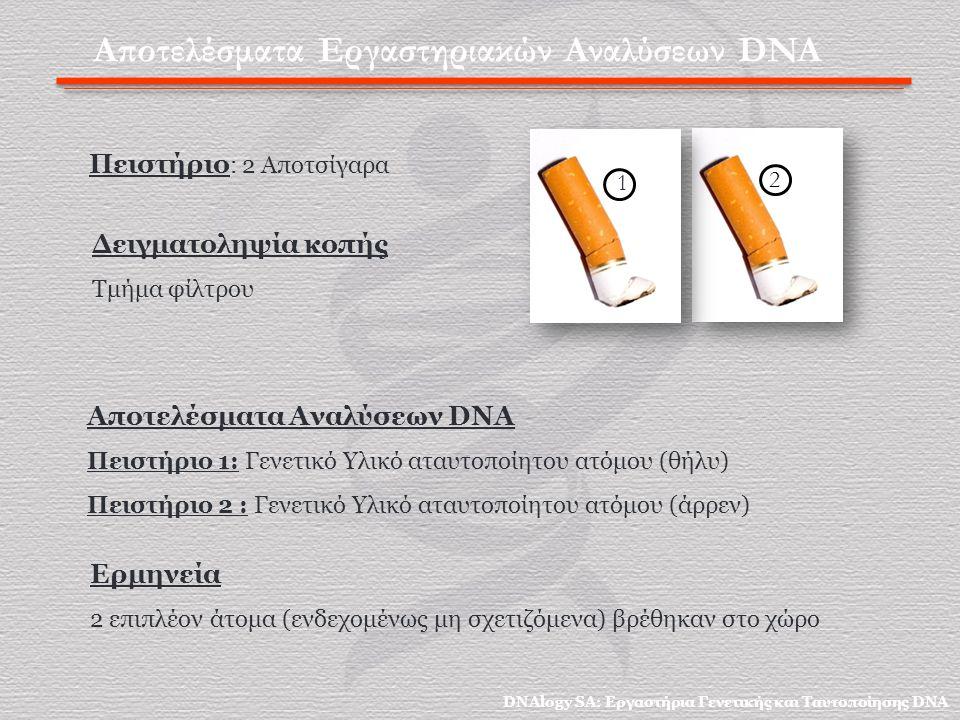 Αποτελέσματα Εργαστηριακών Αναλύσεων DNA Πειστήριο : 2 Αποτσίγαρα Αποτελέσματα Αναλύσεων DNA Πειστήριο 1: Γενετικό Υλικό αταυτοποίητου ατόμου (θήλυ) Πειστήριο 2 : Γενετικό Υλικό αταυτοποίητου ατόμου (άρρεν) Δειγματοληψία κοπής Τμήμα φίλτρου Ερμηνεία 2 επιπλέον άτομα (ενδεχομένως μη σχετιζόμενα) βρέθηκαν στο χώρο 1 2 DNAlogy SA: Εργαστήρια Γενετικής και Ταυτοποίησης DNA