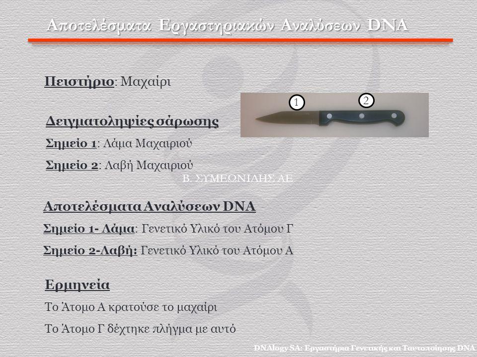 Αποτελέσματα Εργαστηριακών Αναλύσεων DNA Πειστήριο : Μαχαίρι 1 Αποτελέσματα Αναλύσεων DNA Σημείο 1- Λάμα: Γενετικό Υλικό του Ατόμου Γ Σημείο 2-Λαβή: Γενετικό Υλικό του Ατόμου Α Δειγματοληψίες σάρωσης Σημείο 1: Λάμα Μαχαιριού Σημείο 2: Λαβή Μαχαιριού Ερμηνεία Το Άτομο Α κρατούσε το μαχαίρι Το Άτομο Γ δέχτηκε πλήγμα με αυτό 2 DNAlogy SA: Εργαστήρια Γενετικής και Ταυτοποίησης DNA Β.