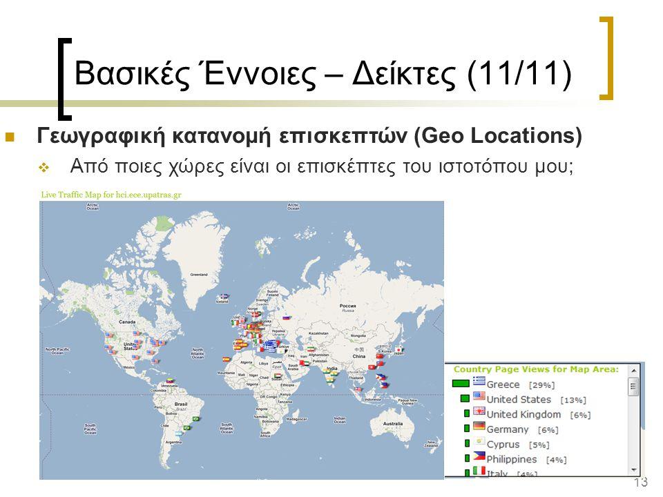 13 Βασικές Έννοιες – Δείκτες (11/11) Γεωγραφική κατανομή επισκεπτών (Geo Locations)  Από ποιες χώρες είναι οι επισκέπτες του ιστοτόπου μου;
