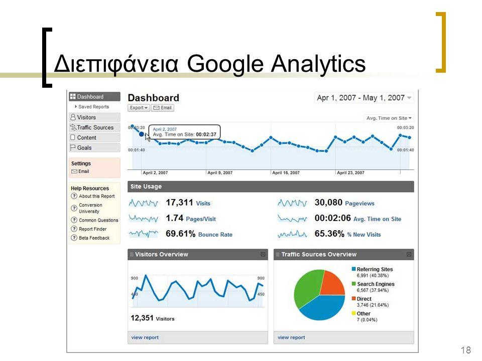 18 Διεπιφάνεια Google Analytics