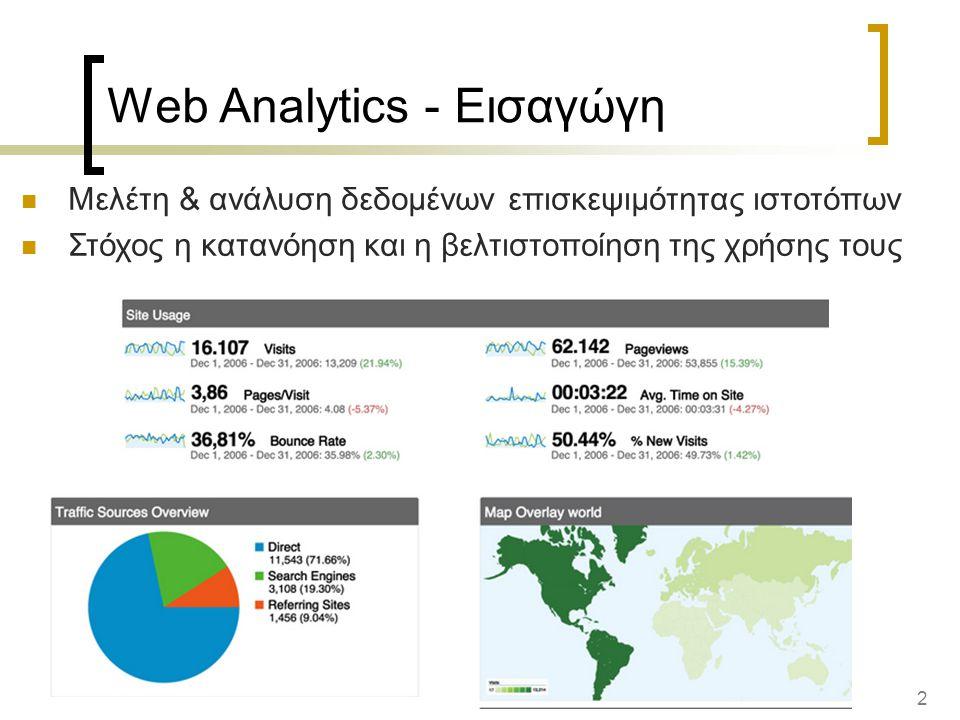 2 Web Analytics - Εισαγώγη Μελέτη & ανάλυση δεδομένων επισκεψιμότητας ιστοτόπων Στόχος η κατανόηση και η βελτιστοποίηση της χρήσης τους
