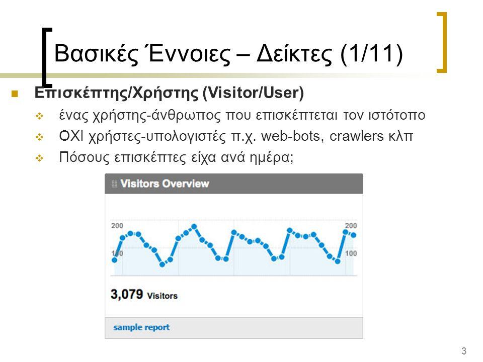 3 Βασικές Έννοιες – Δείκτες (1/11) Επισκέπτης/Χρήστης (Visitor/User)  ένας χρήστης-άνθρωπος που επισκέπτεται τον ιστότοπο  ΟΧΙ χρήστες-υπολογιστές π.χ.