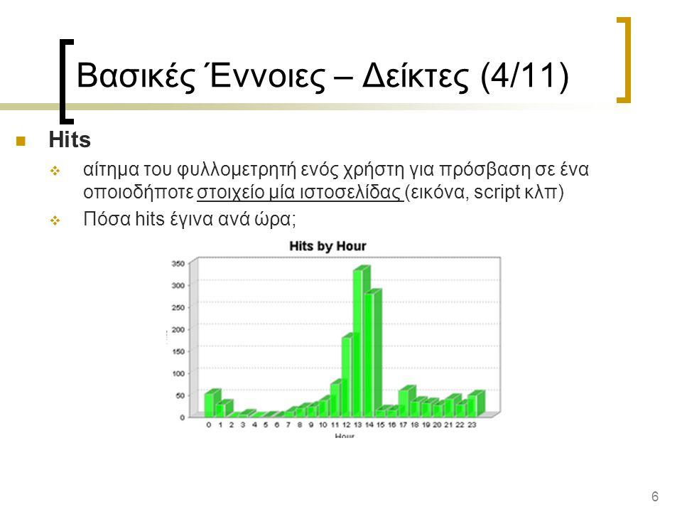 6 Βασικές Έννοιες – Δείκτες (4/11) Hits  αίτημα του φυλλομετρητή ενός χρήστη για πρόσβαση σε ένα οποιοδήποτε στοιχείο μία ιστοσελίδας (εικόνα, script κλπ)  Πόσα hits έγινα ανά ώρα;