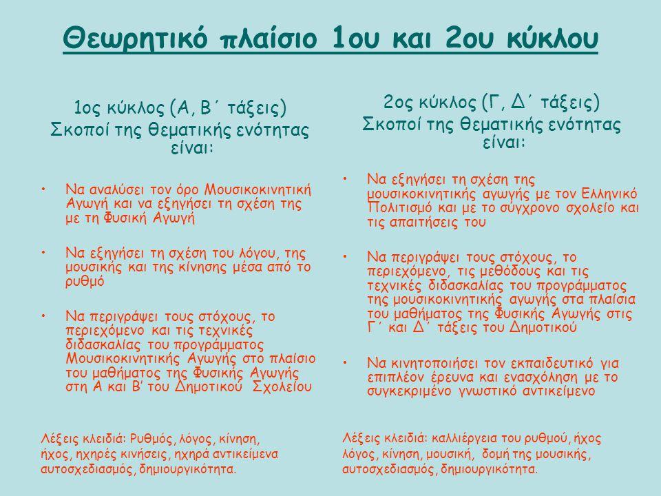 ΜΟΥΣΙΚΟΚΙΝΗΤΙΚΗ ΑΓΩΓΗ ΚΥΡΙΟΙ ΘΕΜΑΤΙΚΟΙ ΑΞΟΝΕΣ Λόγος Μουσική Κίνηση Ρυθμικές αξίες - βασικές μορφές μετακίνησης Προσωδικά στοιχεία του λόγου – μουσικοκινητικές φόρμες Φυσικές ιδιότητες του ήχου – ποιοτικά στοιχεία της κίνησης (efforts) ΘΕΜΑΤΑ ΔΙΔΑΣΚΑΛΙΩΝ 2ου ΚΥΚΛΟΥ Ρυθμικές αξίες: σύνδεση ρυθμικών αξιών με τις βασικές μορφές μετακίνησης Λόγος με ρυθμική και κινητική συνοδεία: αξιοποίηση του νοηματικού περιεχομένου, των προσωδικών στοιχείων και της δομής και λόγου για την δημιουργία μουσικοκινητικής φόρμας Διάρκεια του ήχου: σύνδεση της διάρκειας του ήχου(φυσική ιδιότητα), με τη διάρκεια και τη ροή της κίνησης Μουσικοκινητική επεξεργασία κειμένου: από το ποιητικό κείμενο στη μουσικοκινητική δημιουργία (αξιοποίηση προσωδικών στοιχείων του λόγου) Μουσική μορφολογία: η δομή της μουσικής ως οδηγός κινητικού αυτοσχεδιασμού και χορογραφίας Μουσικά μέτρα 2/4 και 3/4: σύνδεση των μουσικών μέτρων με το λόγο και τη κίνηση Μουσικό μέτρο 7/8 ΡΥΘΜΟΣ!