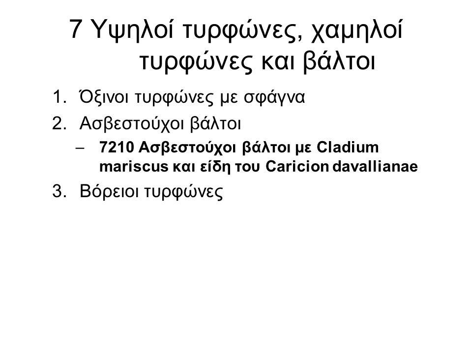 7 Υψηλοί τυρφώνες, χαμηλοί τυρφώνες και βάλτοι 1.Όξινοι τυρφώνες με σφάγνα 2.Ασβεστούχοι βάλτοι –7210 Ασβεστούχοι βάλτοι με Cladium mariscus και είδη