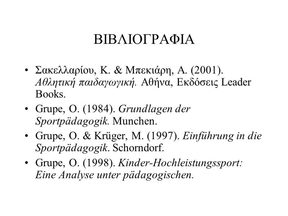 ΒΙΒΛΙΟΓΡΑΦΙΑ Σακελλαρίου, Κ. & Μπεκιάρη, Α. (2001). Αθλητική παιδαγωγική. Αθήνα, Εκδόσεις Leader Books. Grupe, O. (1984). Grundlagen der Sportpädagogi