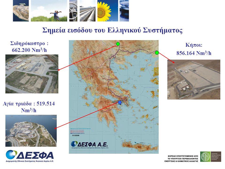 Κήποι: 856.164 Νm 3 /h Σιδηρόκαστρο : 662.200 Nm 3 /h Σημεία εισόδου του Ελληνικού Συστήματος Αγία τριάδα : 519.514 Nm 3 /h
