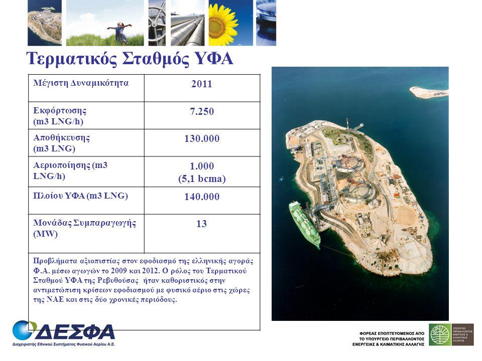 Μέγιστη Δυναμικότητα 2011 Εκφόρτωσης (m3 LNG/h) 7.250 Αποθήκευσης (m3 LNG) 130.000 Αεριοποίησης (m3 LNG/h) 1.000 (5,1 bcma) Πλοίου ΥΦΑ (m3 LNG) 140.00