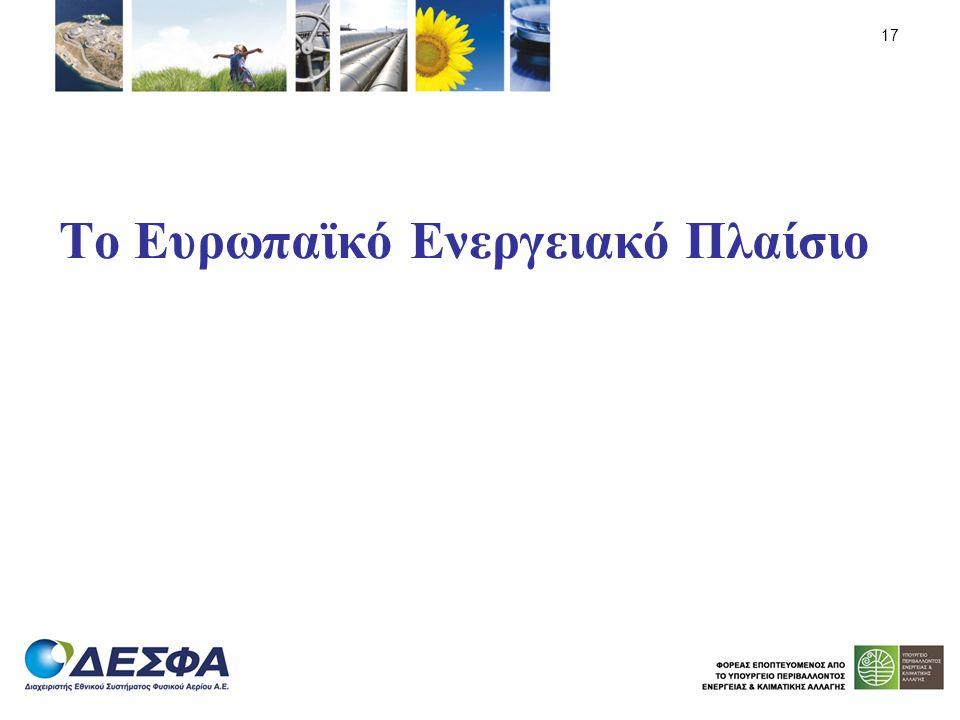 Το Ευρωπαϊκό Ενεργειακό Πλαίσιο 17