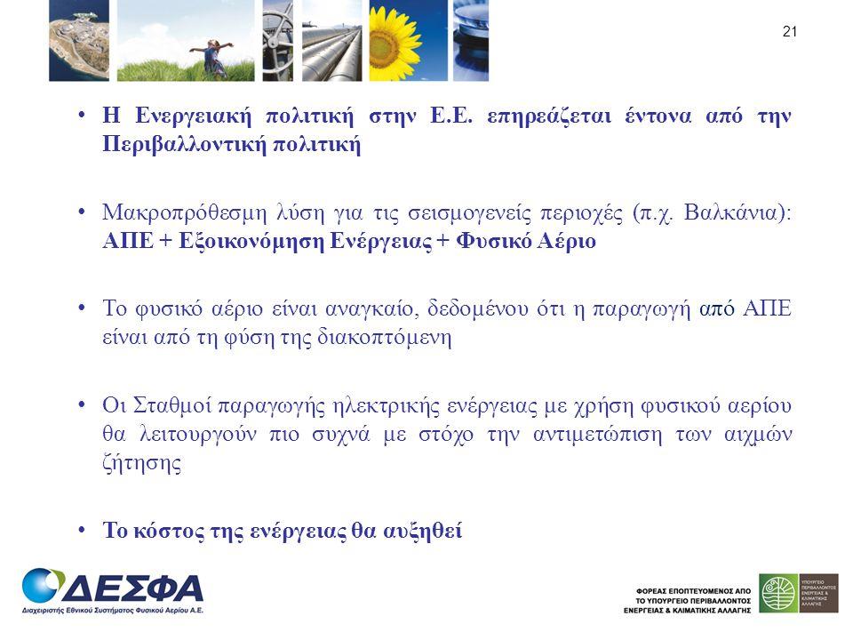 21 Η Ενεργειακή πολιτική στην Ε.Ε. επηρεάζεται έντονα από την Περιβαλλοντική πολιτική Μακροπρόθεσμη λύση για τις σεισμογενείς περιοχές (π.χ. Βαλκάνια)