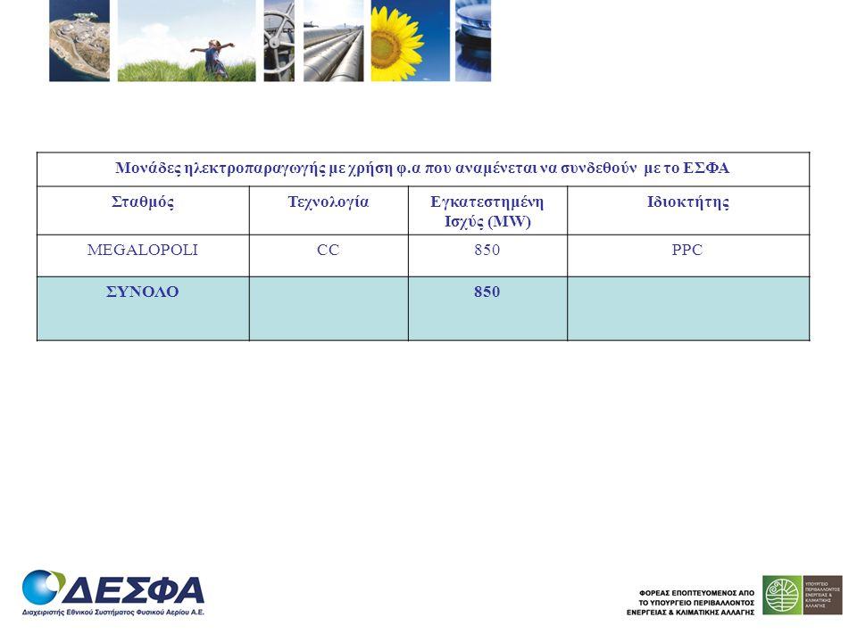 Μονάδες ηλεκτροπαραγωγής με χρήση φ.α που αναμένεται να συνδεθούν με το ΕΣΦΑ ΣταθμόςΤεχνολογίαΕγκατεστημένη Ισχύς (MW) Ιδιοκτήτης MEGALOPOLICC850PPC Σ