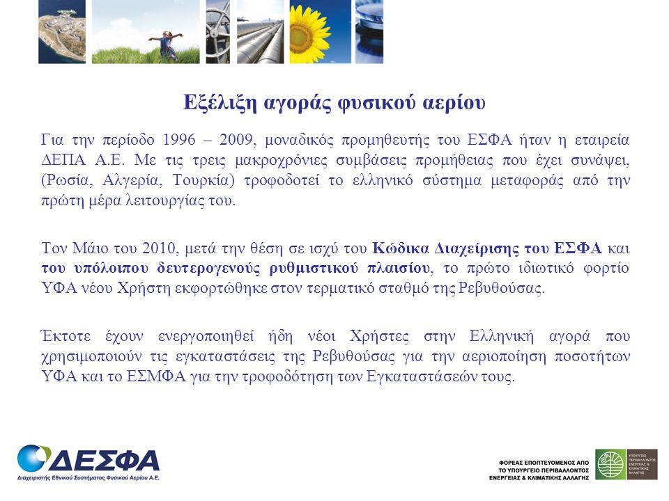 Εξέλιξη αγοράς φυσικού αερίου Για την περίοδο 1996 – 2009, μοναδικός προμηθευτής του ΕΣΦΑ ήταν η εταιρεία ΔΕΠΑ Α.Ε. Με τις τρεις μακροχρόνιες συμβάσει