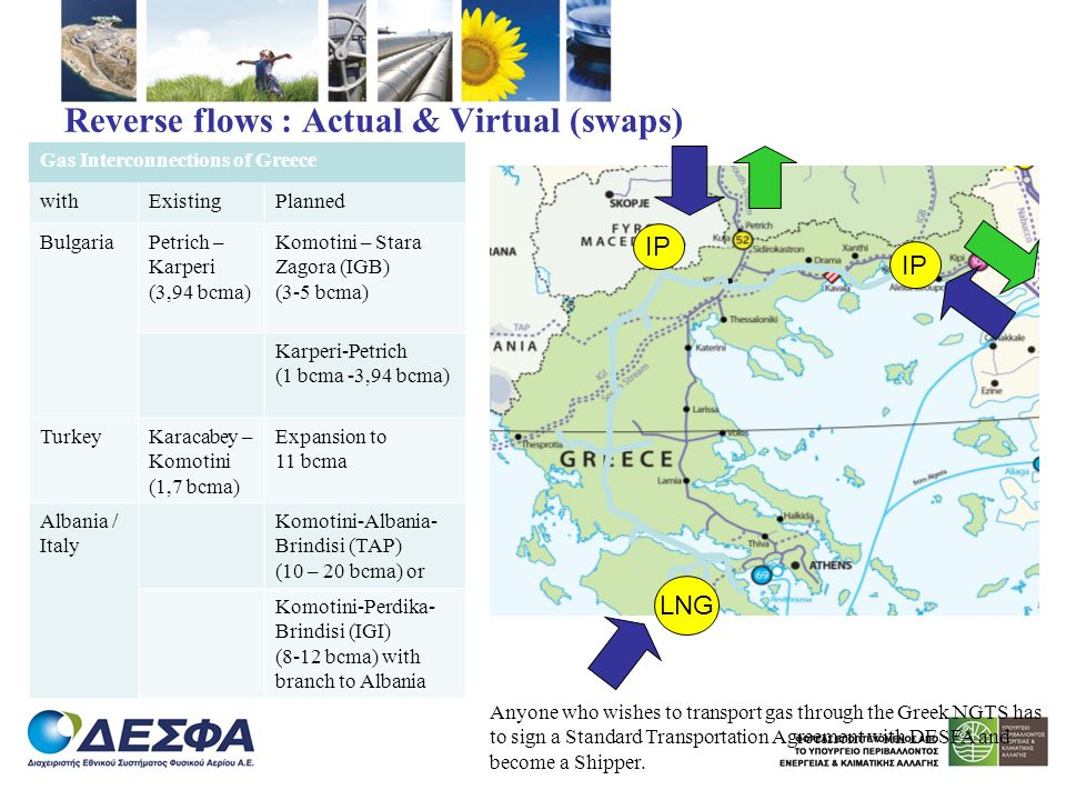 Reverse flows : Actual & Virtual (swaps) LNG IP Anyone who wishes to transport gas through the Greek NGTS has to sign a Standard Transportation Agreem