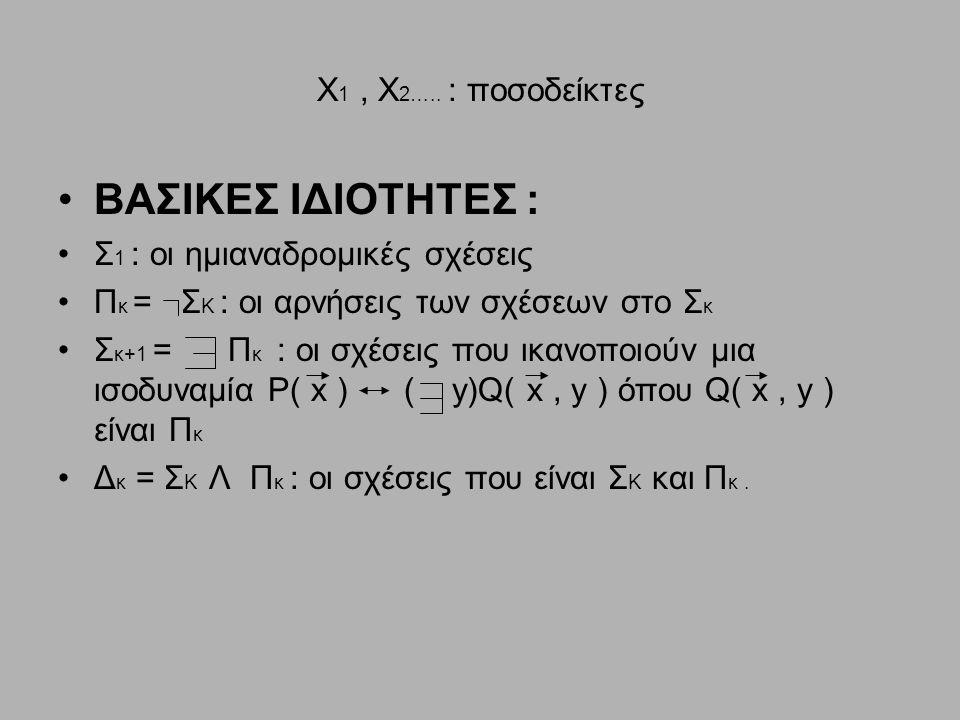 X 1, X 2….. : ποσοδείκτες ΒΑΣΙΚΕΣ ΙΔΙΟΤΗΤΕΣ : Σ 1 : οι ημιαναδρομικές σχέσεις Π κ = Σ Κ : οι αρνήσεις των σχέσεων στο Σ κ Σ κ+1 = Π κ : οι σχέσεις που