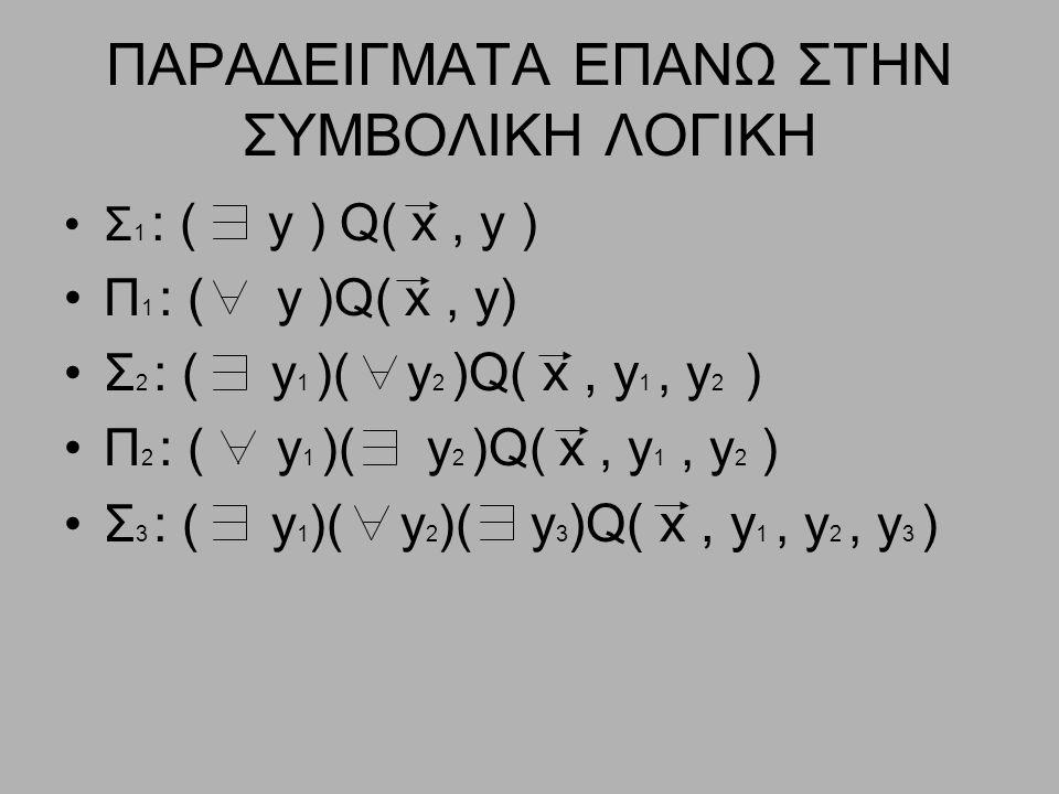 ΠΑΡΑΔΕΙΓΜΑΤΑ ΕΠΑΝΩ ΣΤΗΝ ΣΥΜΒΟΛΙΚΗ ΛΟΓΙΚΗ Σ 1 : ( y ) Q( x, y ) Π 1 : ( y )Q( x, y) Σ 2 : ( y 1 )( y 2 )Q( x, y 1, y 2 ) Π 2 : ( y 1 )( y 2 )Q( x, y 1,