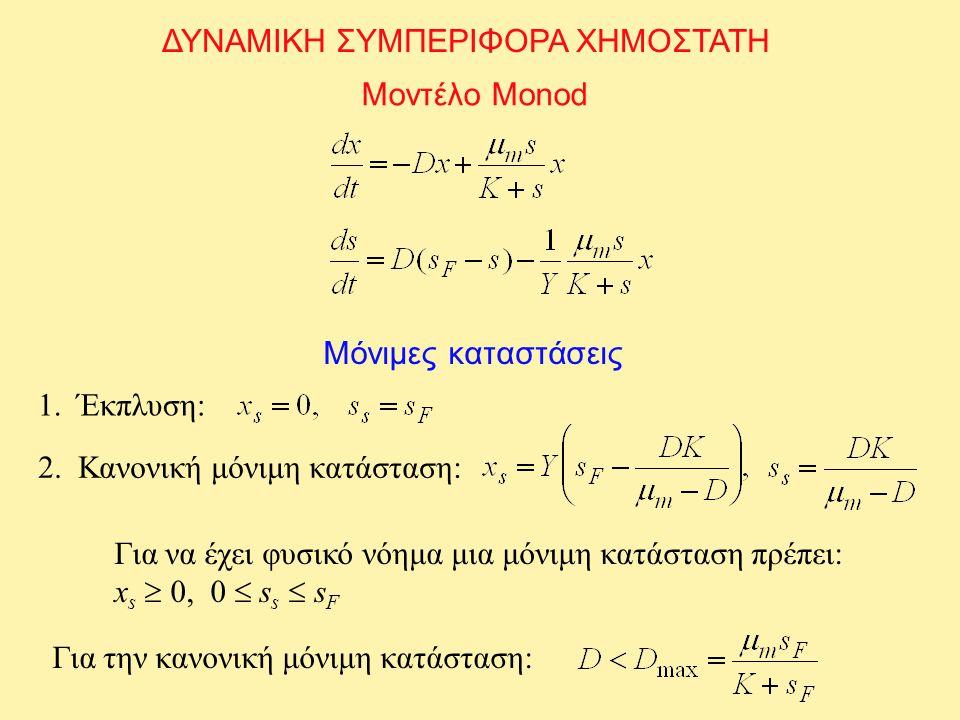 ΔΥΝΑΜΙΚΗ ΣΥΜΠΕΡΙΦΟΡΑ ΧΗΜΟΣΤΑΤΗ Μοντέλο Monod Μόνιμες καταστάσεις 1. Έκπλυση: 2. Κανονική μόνιμη κατάσταση: Για να έχει φυσικό νόημα μια μόνιμη κατάστα