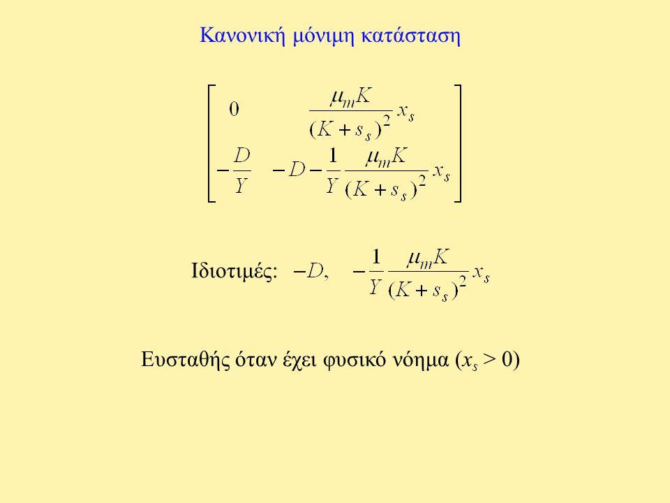 Κανονική μόνιμη κατάσταση Ιδιοτιμές: Ευσταθής όταν έχει φυσικό νόημα (x s > 0)