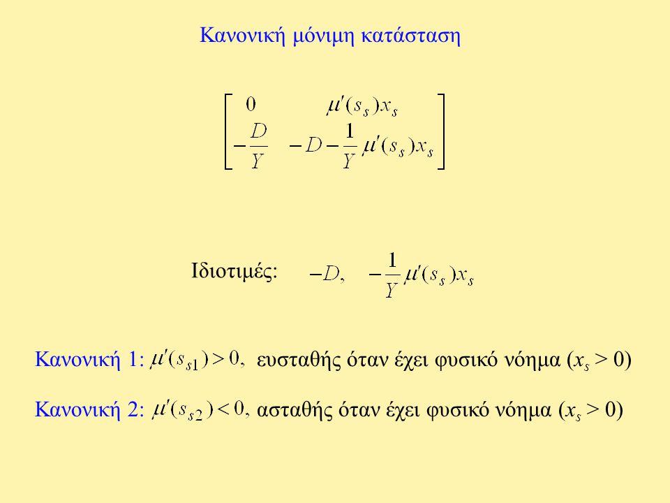Κανονική μόνιμη κατάσταση Ιδιοτιμές: Κανονική 1: ευσταθής όταν έχει φυσικό νόημα (x s > 0) Κανονική 2: ασταθής όταν έχει φυσικό νόημα (x s > 0)
