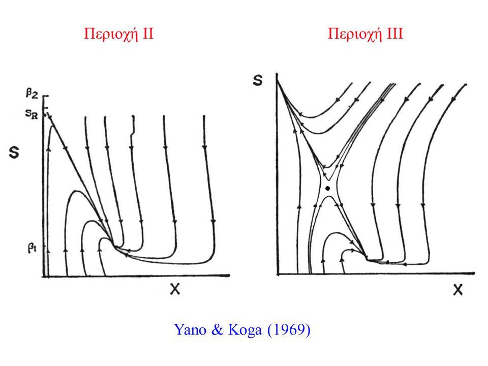 Yano & Koga (1969) Περιοχή ΙΙΠεριοχή ΙΙΙ
