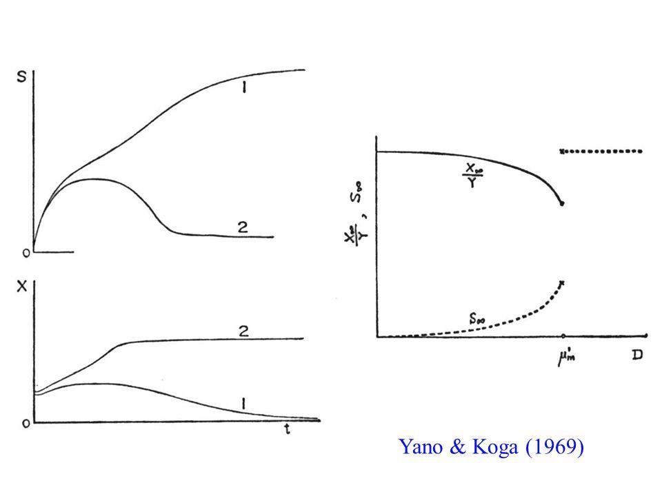 Yano & Koga (1969)