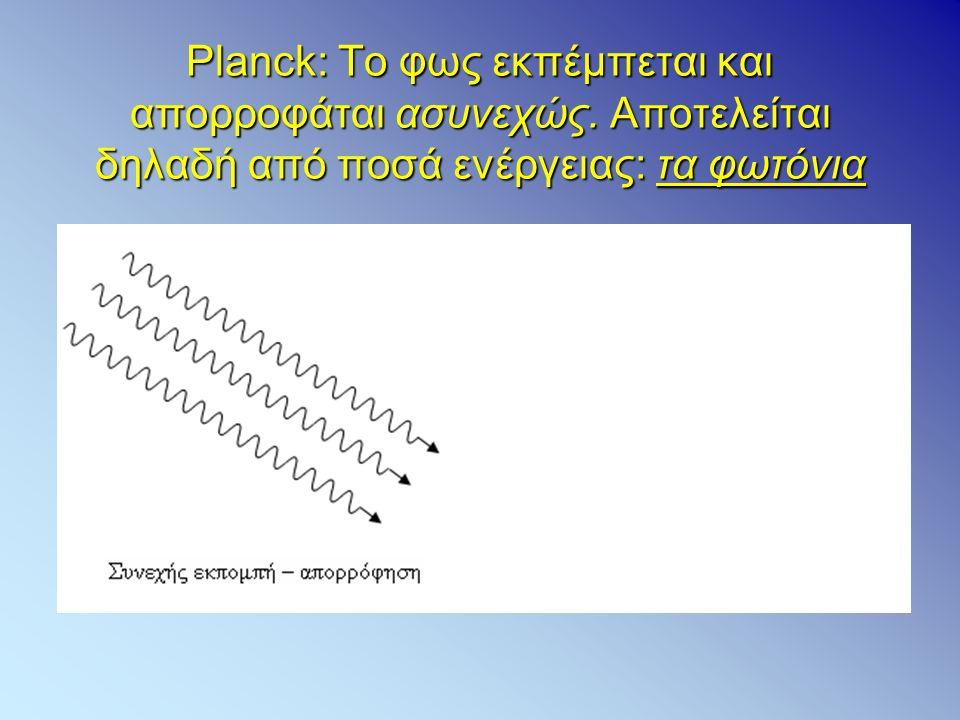 Planck: Το φως εκπέμπεται και απορροφάται ασυνεχώς. Αποτελείται δηλαδή από ποσά ενέργειας: τα φωτόνια