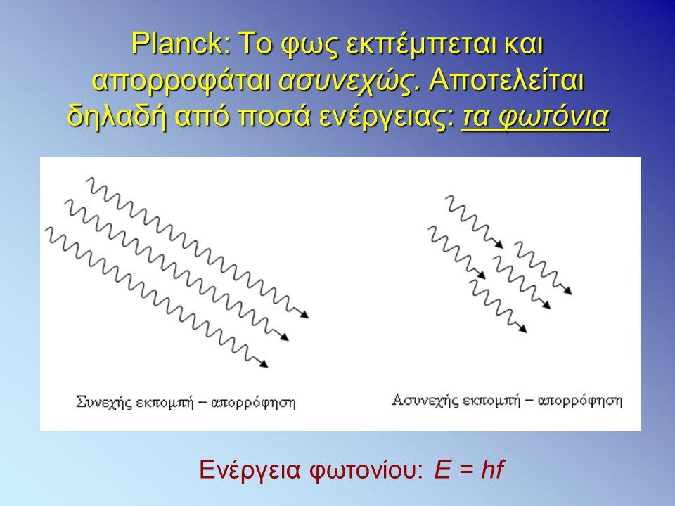 Ενέργεια φωτονίου: E = hf