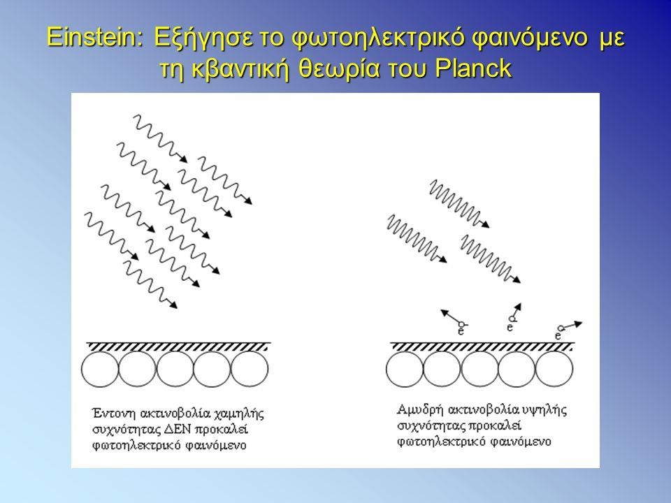 Einstein: Εξήγησε το φωτοηλεκτρικό φαινόμενο με τη κβαντική θεωρία του Planck