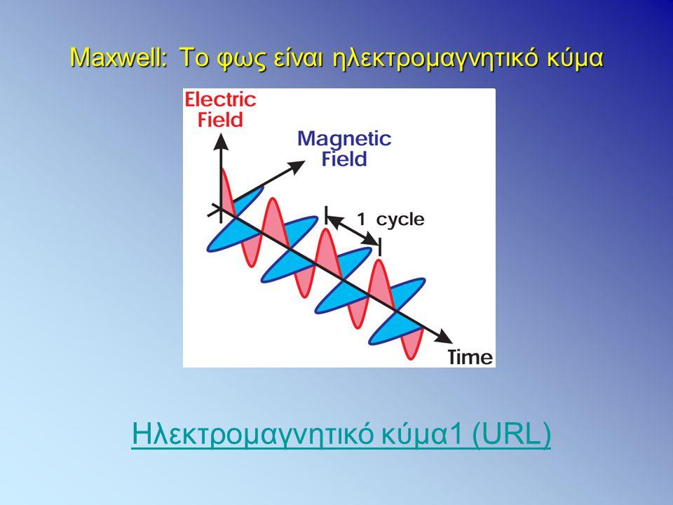 Maxwell: Το φως είναι ηλεκτρομαγνητικό κύμα Ηλεκτρομαγνητικό κύμα1 (URL)