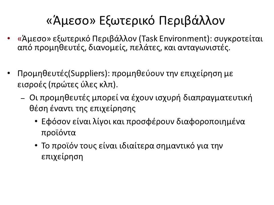 «Άμεσο» Εξωτερικό Περιβάλλον «Άμεσο» εξωτερικό Περιβάλλον (Task Environment): συγκροτείται από προμηθευτές, διανομείς, πελάτες, και ανταγωνιστές. Προμ
