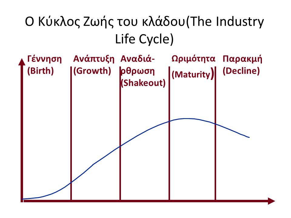 Ο Κύκλος Ζωής του κλάδου(The Industry Life Cycle) Γέννηση (Birth) Ανάπτυξη (Growth) Αναδιά- ρθρωση (Shakeout) Ωριμότητα (Maturity ) Παρακμή (Decline)