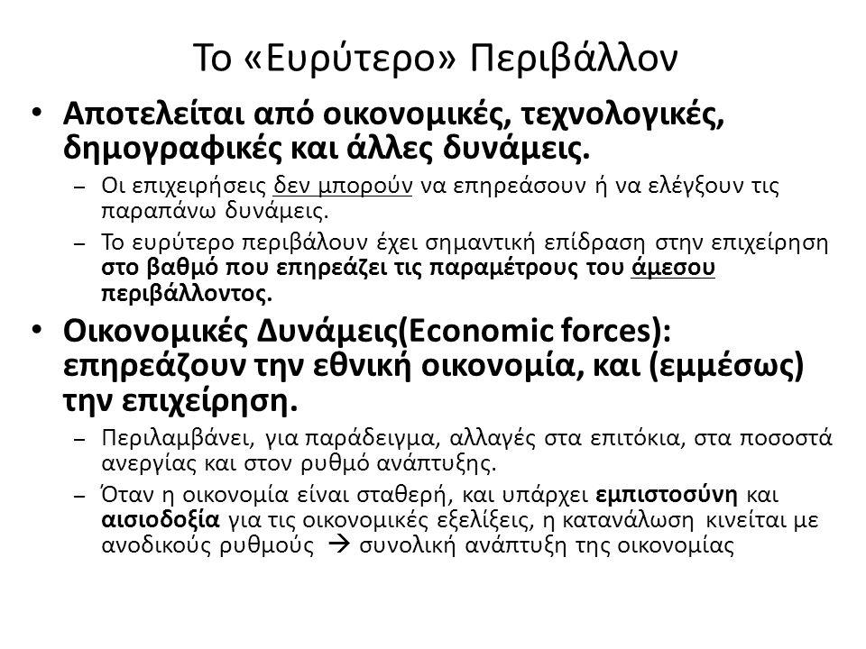 Το «Ευρύτερο» Περιβάλλον Αποτελείται από οικονομικές, τεχνολογικές, δημογραφικές και άλλες δυνάμεις. – Οι επιχειρήσεις δεν μπορούν να επηρεάσουν ή να