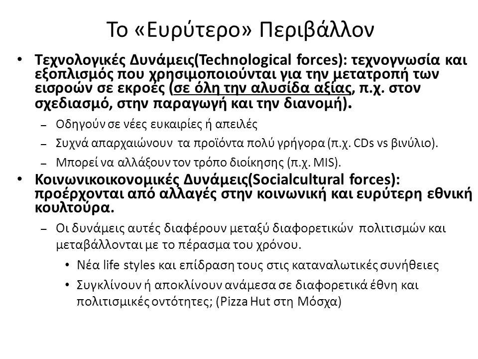 Το «Ευρύτερο» Περιβάλλον Τεχνολογικές Δυνάμεις(Technological forces): τεχνογνωσία και εξοπλισμός που χρησιμοποιούνται για την μετατροπή των εισροών σε