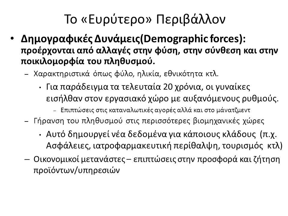 Το «Ευρύτερο» Περιβάλλον Δημογραφικές Δυνάμεις(Demographic forces): προέρχονται από αλλαγές στην φύση, στην σύνθεση και στην ποικιλομορφία του πληθυσμ
