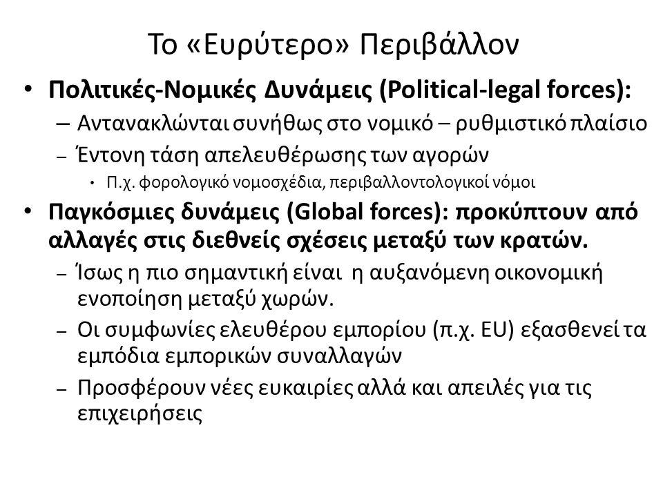 Το «Ευρύτερο» Περιβάλλον Πολιτικές-Νομικές Δυνάμεις (Political-legal forces): – Αντανακλώνται συνήθως στο νομικό – ρυθμιστικό πλαίσιο – Έντονη τάση απ