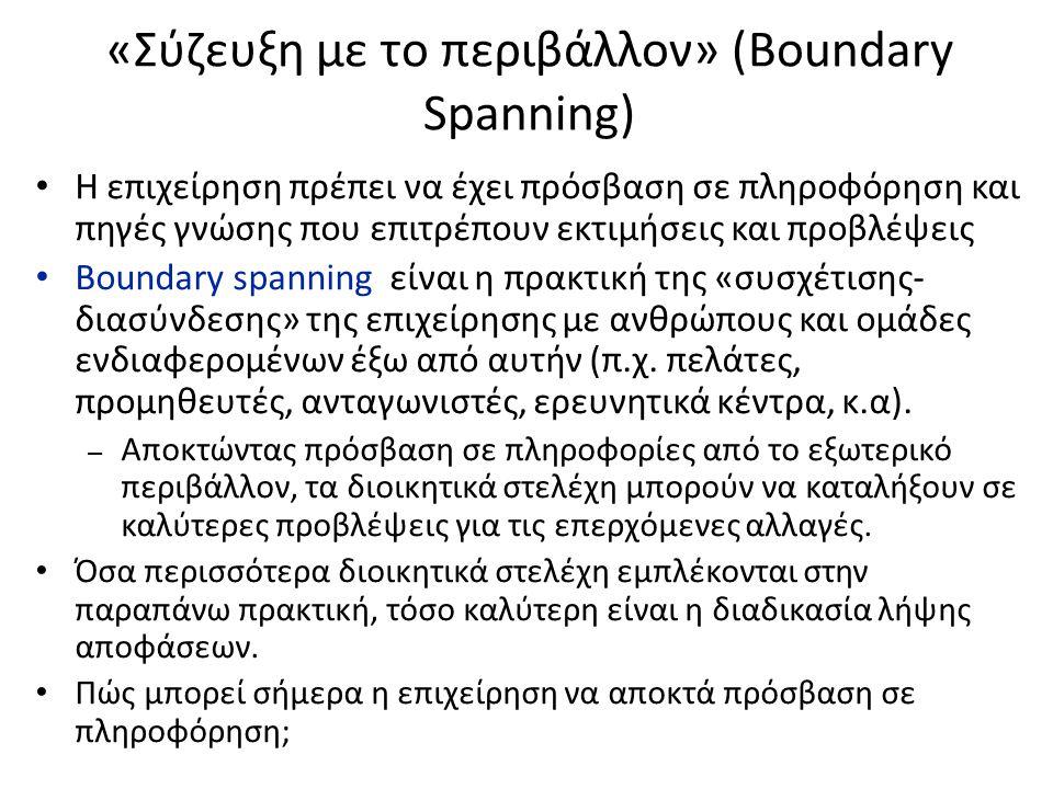 «Σύζευξη με το περιβάλλον» (Boundary Spanning) Η επιχείρηση πρέπει να έχει πρόσβαση σε πληροφόρηση και πηγές γνώσης που επιτρέπουν εκτιμήσεις και προβ