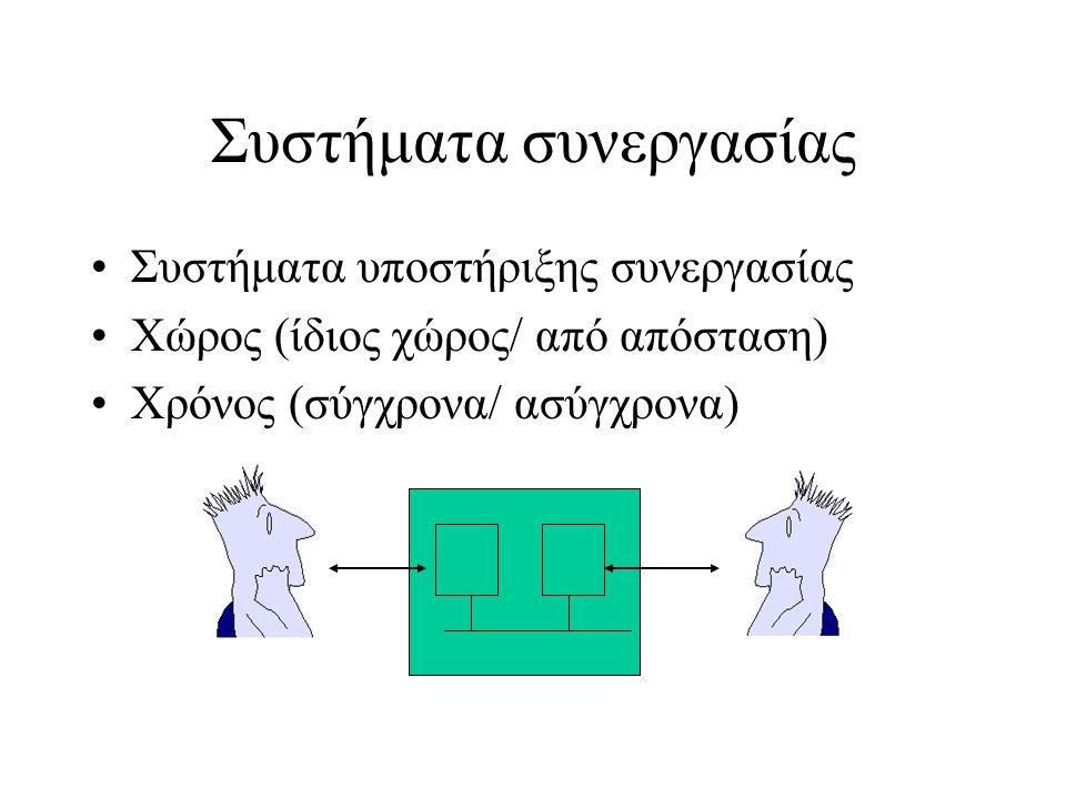 Συστήματα συνεργασίας Συστήματα υποστήριξης συνεργασίας Χώρος (ίδιος χώρος/ από απόσταση) Χρόνος (σύγχρονα/ ασύγχρονα)