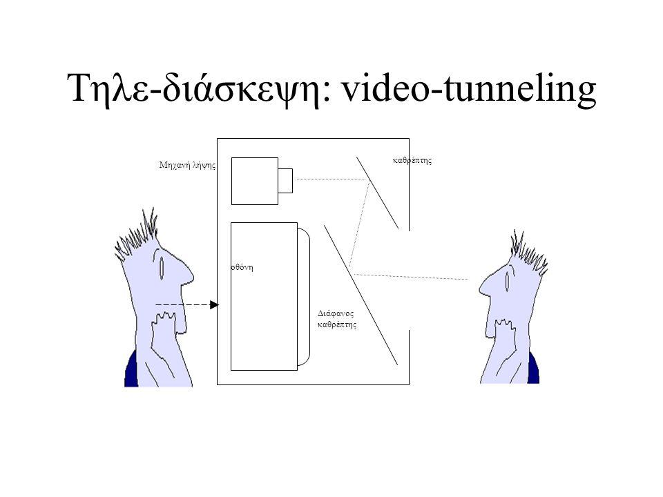 Τηλε-διάσκεψη: video-tunneling Μηχανή λήψης οθόνη καθρέπτης Διάφανος καθρέπτης